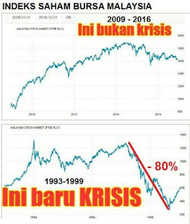 Malaysia dalam KRISIS? - Part 2