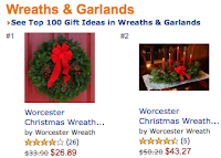 Most Popular Christmas Gift 2011