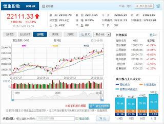中国株コバンザメ投資 香港ハンセン指数1102