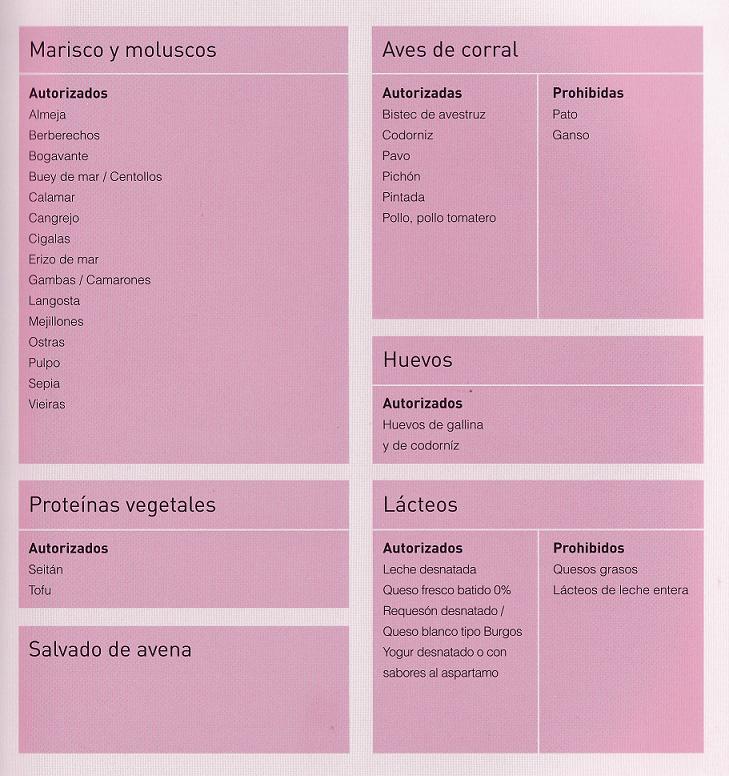 Combinas medicina naturista para bajar de peso alcachofa mircoles