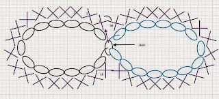 Kuru Kafa Tığ işi Şal şema