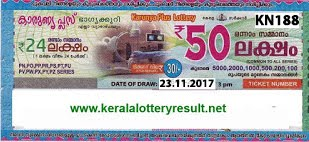 Kerala Lottery Results today Live