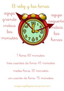 El reloj y las horas