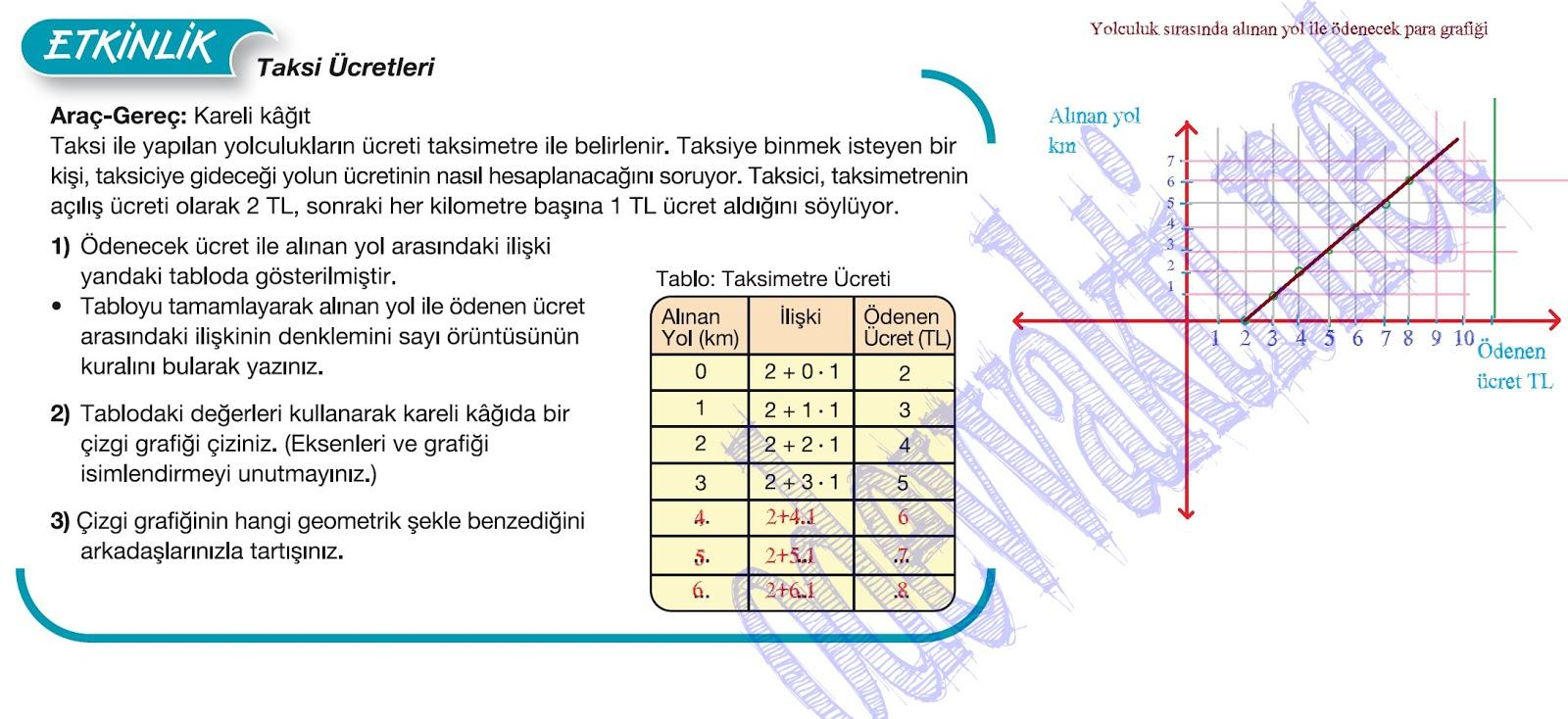 7.+S%C4%B1n%C4%B1f+Matematik+Ders+Meb+67.jpg (1600×734)