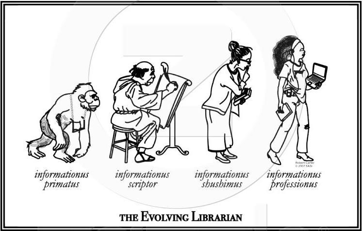 Evolução do Bibliotecário