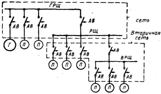 Однолинейная схема участка