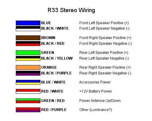 Radio Color Codes For 2003 Chevy Silverado Autos Post