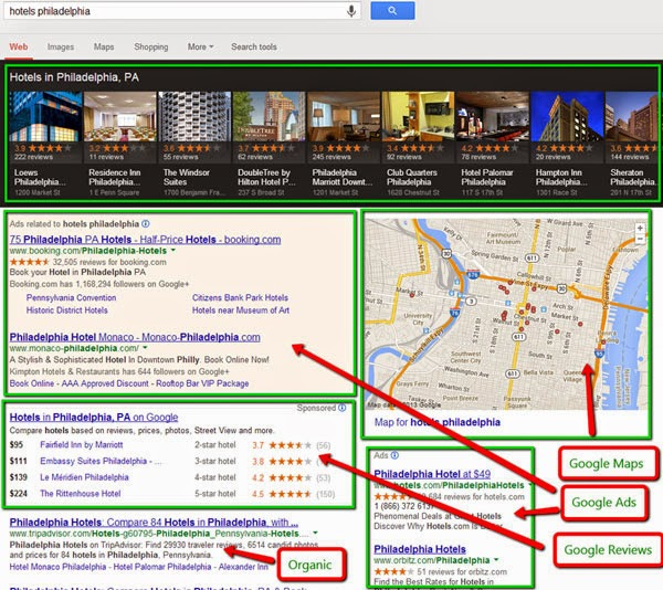 New Google Local Search Carousel on SERPS in Vancouver