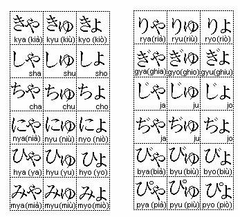 huruf hiragana