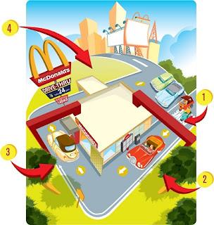 Daftar Harga Menu, McDonald, Menu McDonald Drive-Thru,