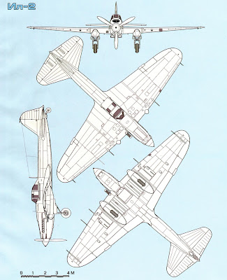 характеристики штурмовика Ил-2