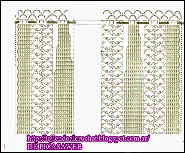 crochet fabric , CROCHET - GANCHILLO - PATRONES - GRAFICOS: ROPITA ...