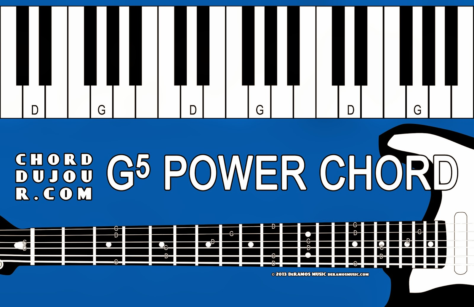 Chord Du Jour Dictionary G5 Power Chord