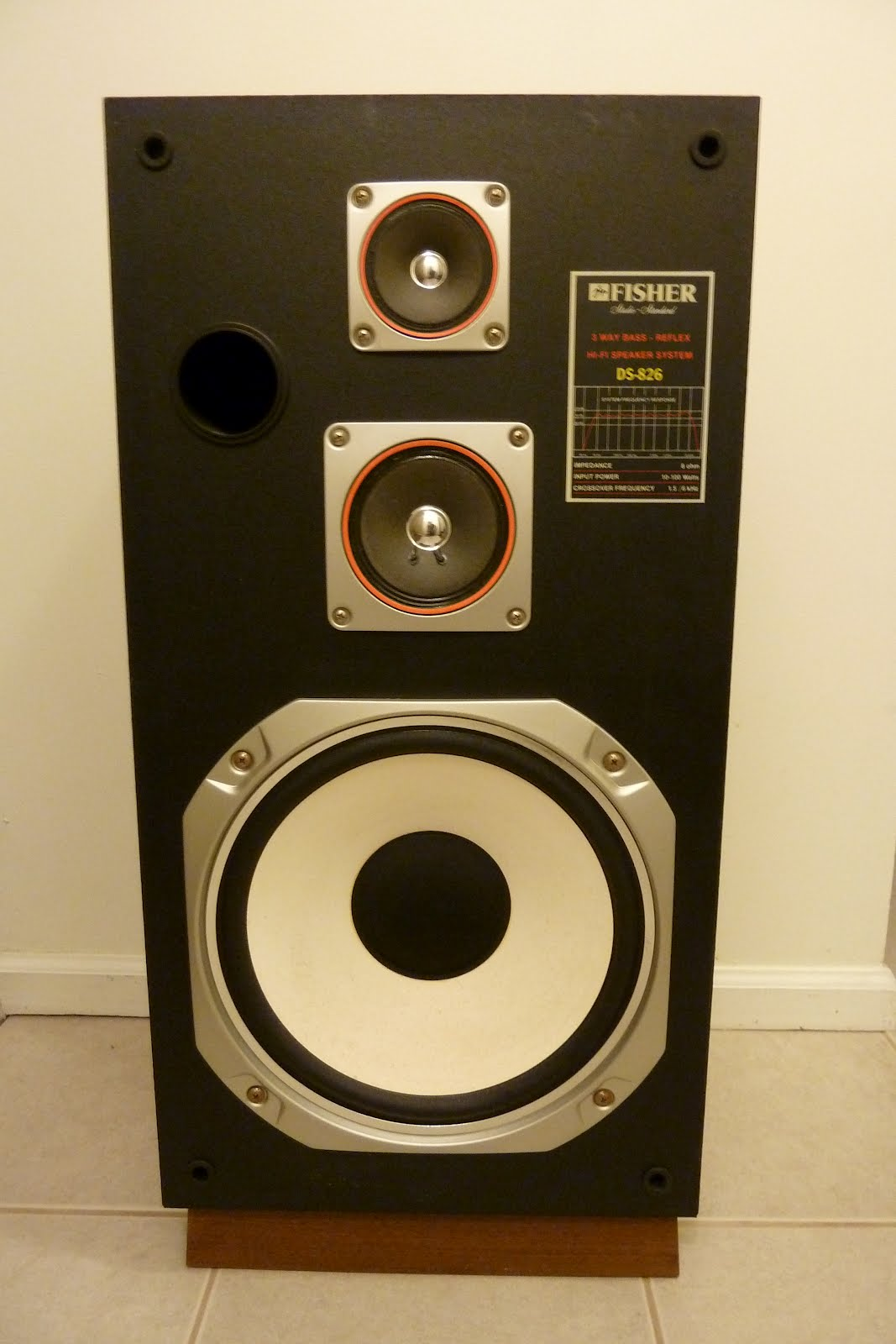 Vintage Fisher Speakers