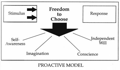 Worklife balance definisi proaktivitas ccuart Image collections