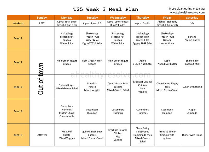 T25 Clean Eating Meal Plan