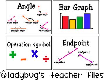 New Math Labels In Shop on Frayer Model Freebie