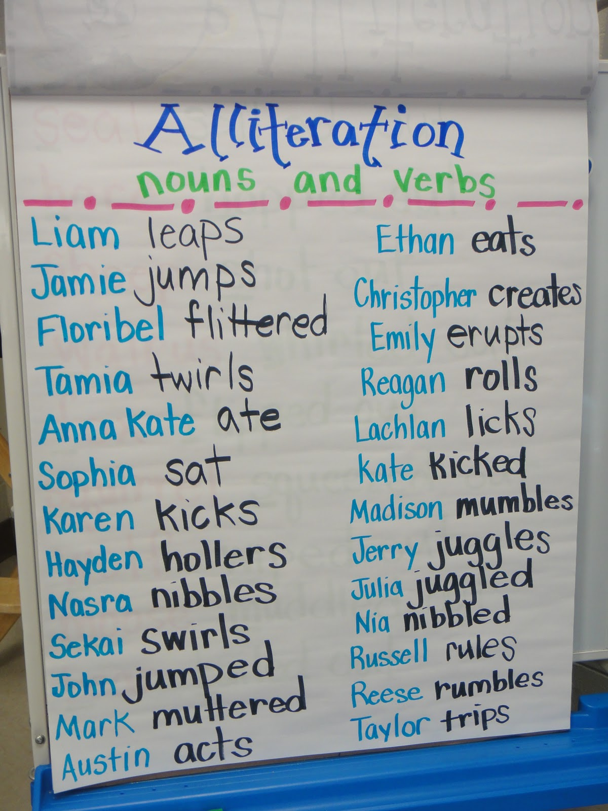 Alliteration Examples 10 Important Sentences Grade 4 View Original ...