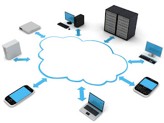 cloud computing google drive