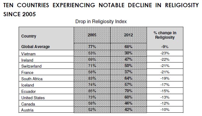 notable+decline.jpg