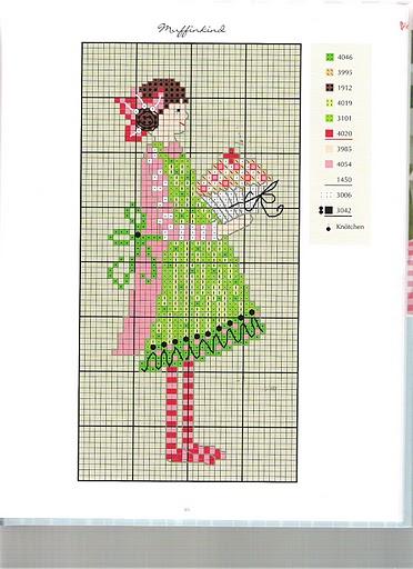 Gráfico menina e  cupcake para ponto-cruz
