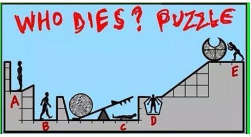 حل لغز من الذي مات و الكرة المنحدرة who dies puzzle answer