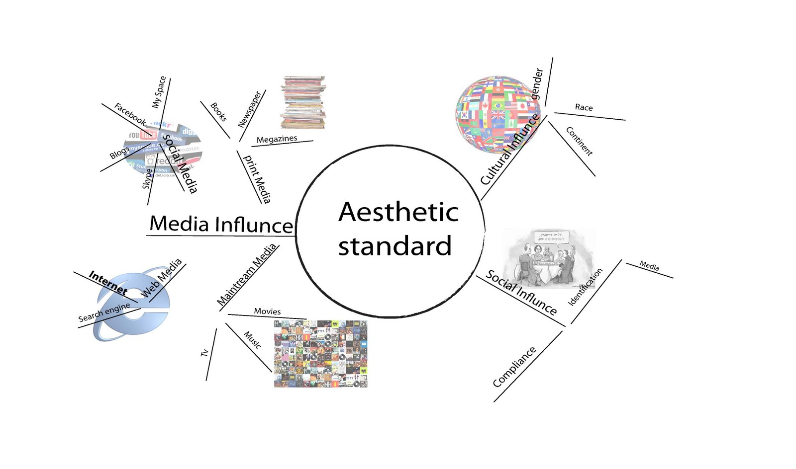 Critical thinking about sex, love, and romance in the mass media: Media literacy applications