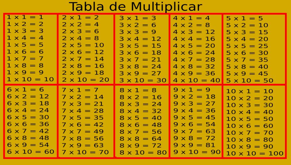 Tablas De Multiplicacion New Calendar Template Site