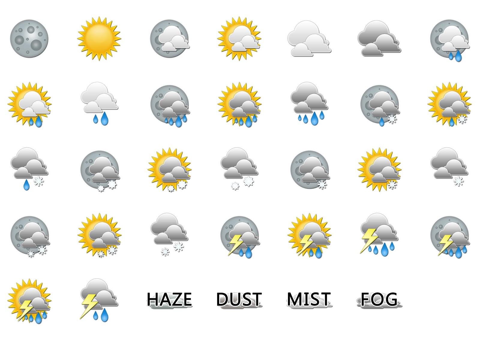Sunny Weather Icons Weather icons: imgarcade.com/1/sunny-weather-icons