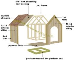 dog houses and dog house plans animals library. Black Bedroom Furniture Sets. Home Design Ideas