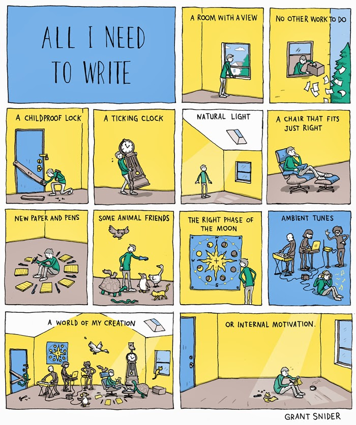 All I need to write: a Comic with various things a writer needs to write, in order as one reads the comic (and illustrated): A room with a view, no other worrk to do, a childproof lock, a ticking clock, natural right, a chair that fits just right, new paper and pens, some animal friends, the right phase of the moon, ambient tunes, a new world of my creation, or internal motivation...