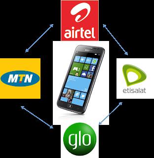 Nigeria network-logo