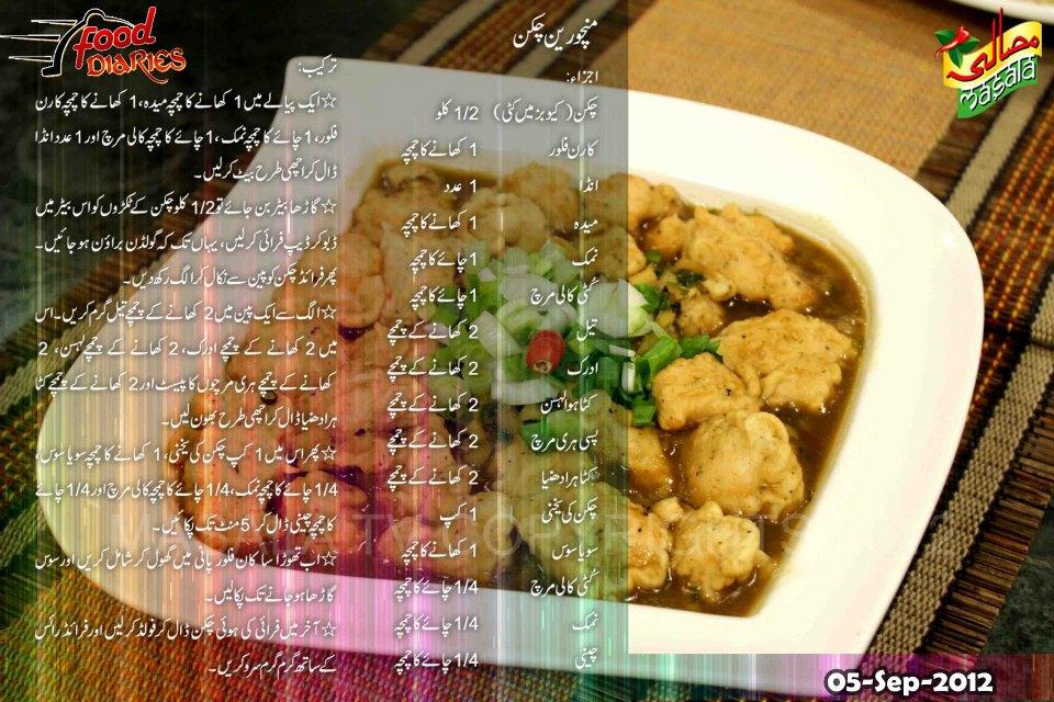 Manchurian chicken food diaries manchurian chicken forumfinder Image collections