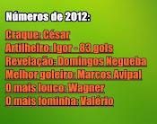 Números de 2012