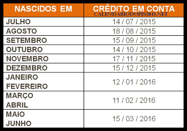 Pagamento do PIS 2015/2016 conta Caixa dia 14 de julho - Calendário ...