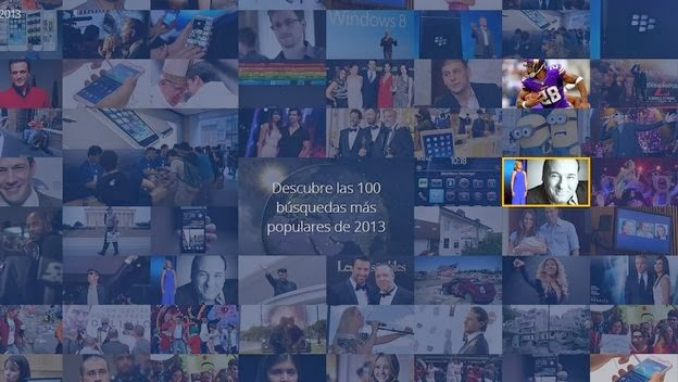 Google Zeitgeist-2013