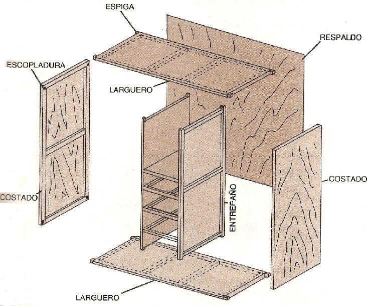 Muebles domoticos como hacer un armario proceso y for Como fabricar un armario