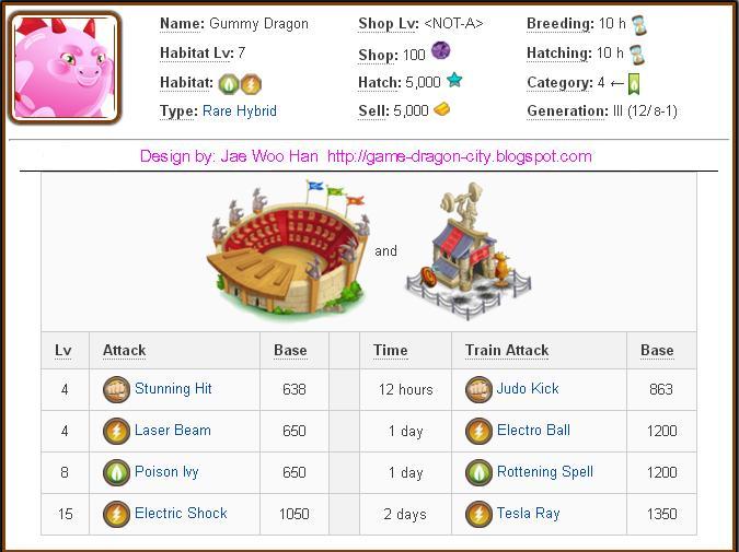 Tổng hợp Damage và Attack các skill của Rare Hybrid Dragon trong game Dragon City 3