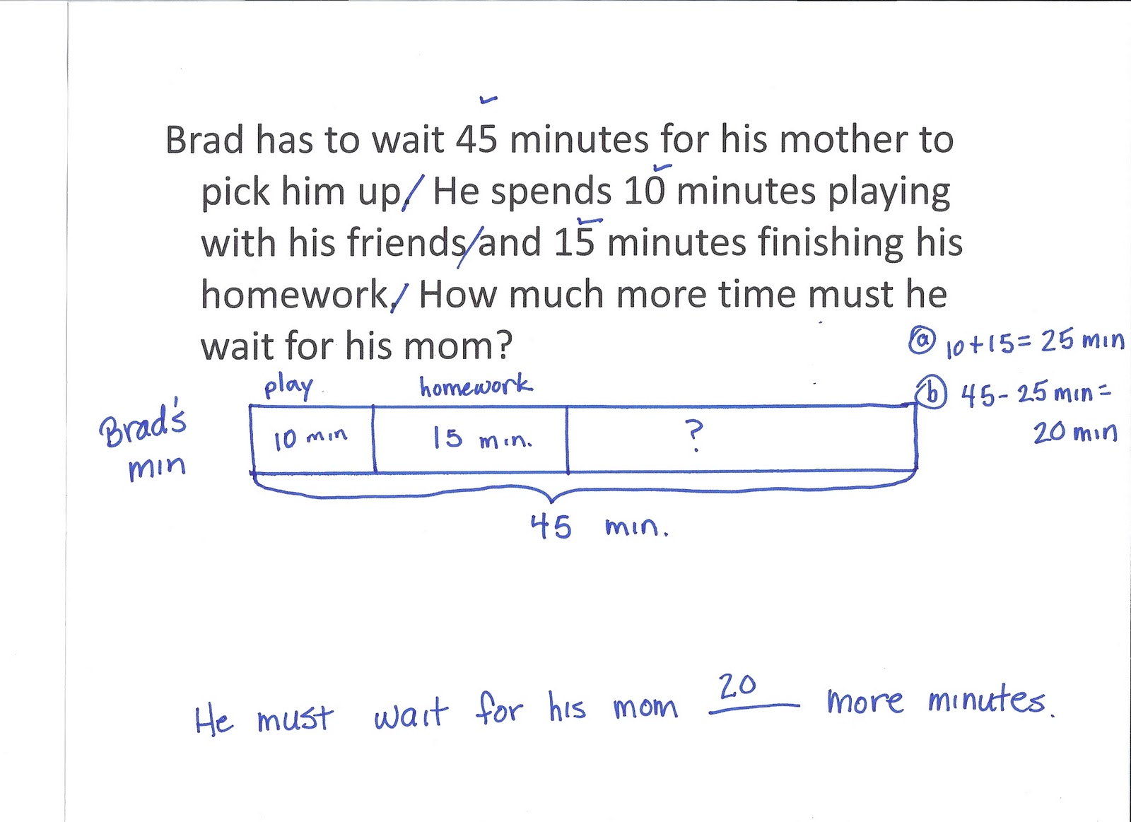 how to teach elapsed time to 5th graders