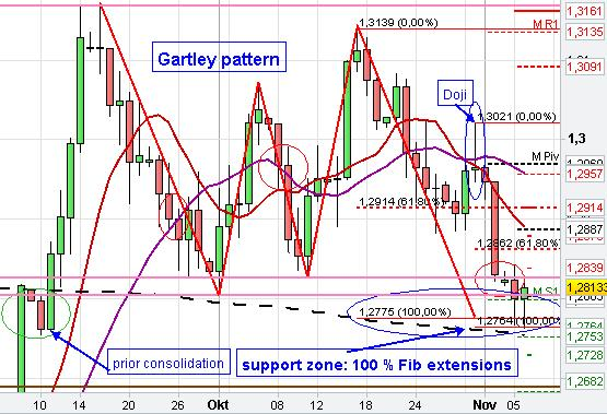 Forex rigging explained