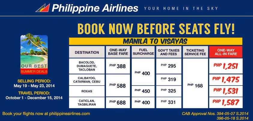 Jet airways discount coupons