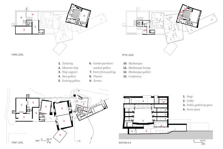 Architecture As Aesthetics Walker Art Center