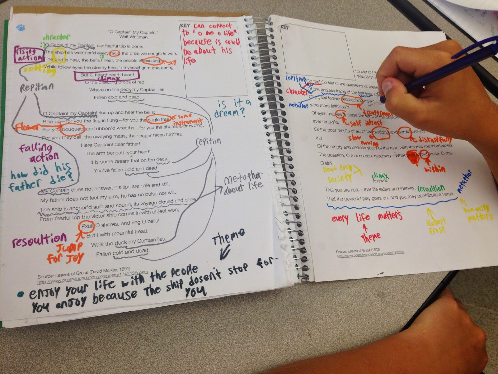Teaching Teens In The 21st Falling In Love With Close Reading