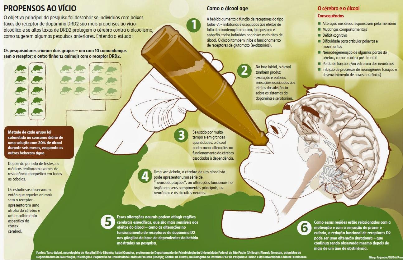 Tomilho e absinto em alcoolismo