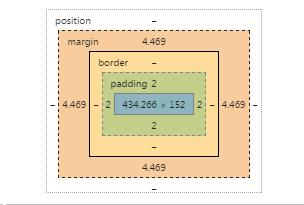 Perbedaan Margin Dengan Padding Pada CSS
