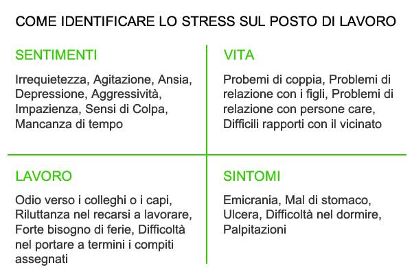 denaro per stress da lavoro