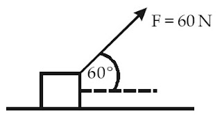 benda m = 4 kg ditarik dengan gaya 60 N