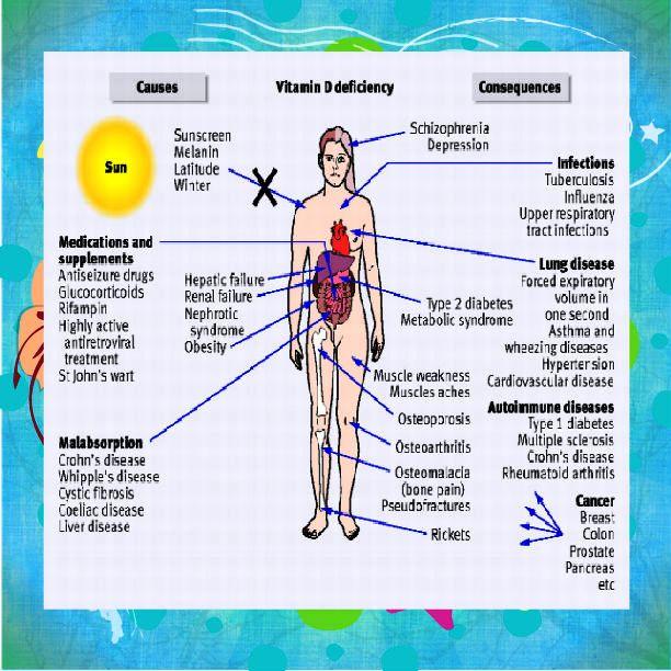 vitamin d and diabetes pdf