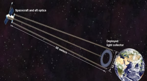 Peneliti Membuat Teleskop Luar Angkasa DARPA