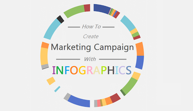 How To Create Your Marketing Campaign With Infographics : image